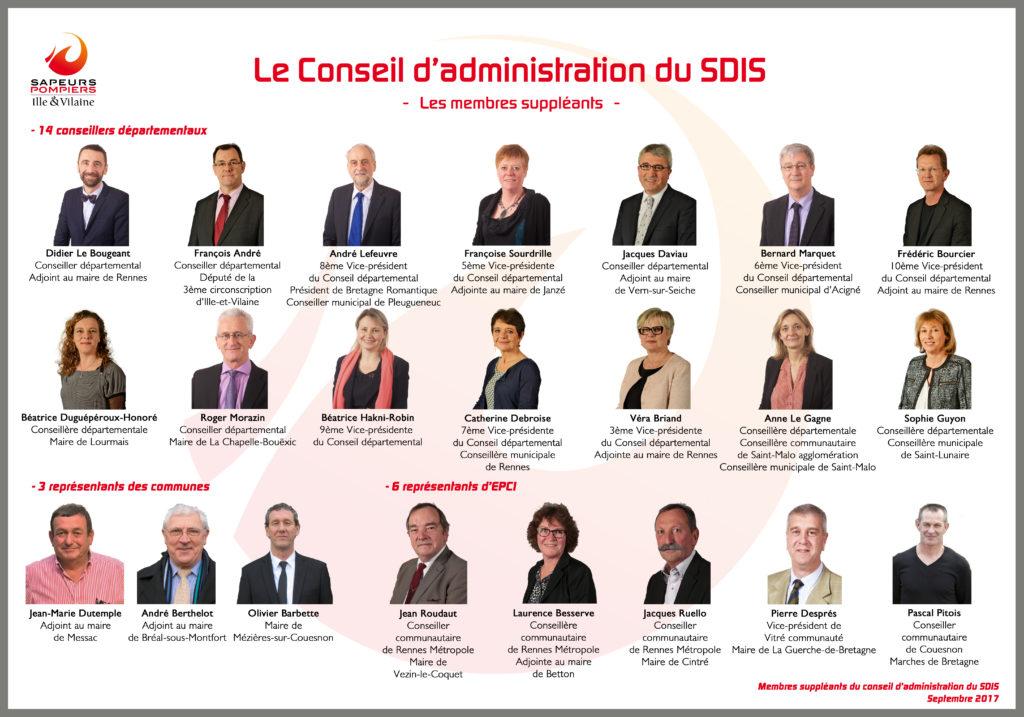 Elus suppléants du CASDIS - Septembre 2017