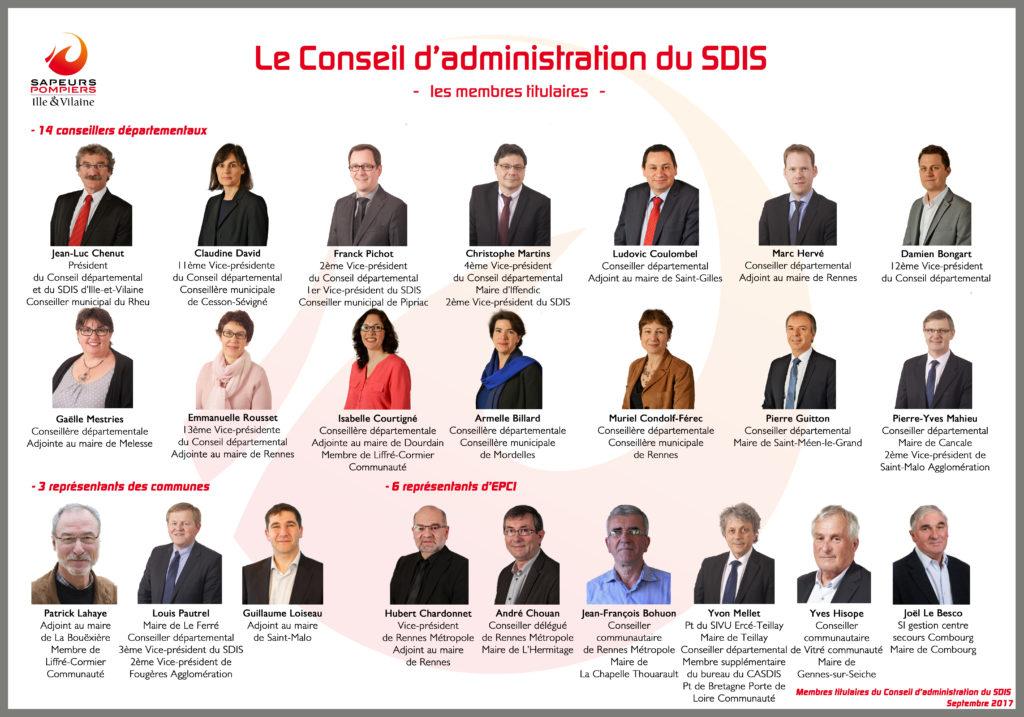 Membres titulaires du CASDIS - Septembre 2017